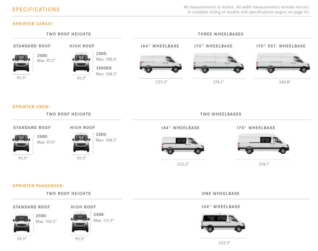 Mercedes benz vans sprinter mercedes benz of birmingham for Mercedes benz financial payoff address
